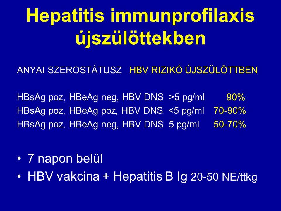 Hepatitis immunprofilaxis újszülöttekben
