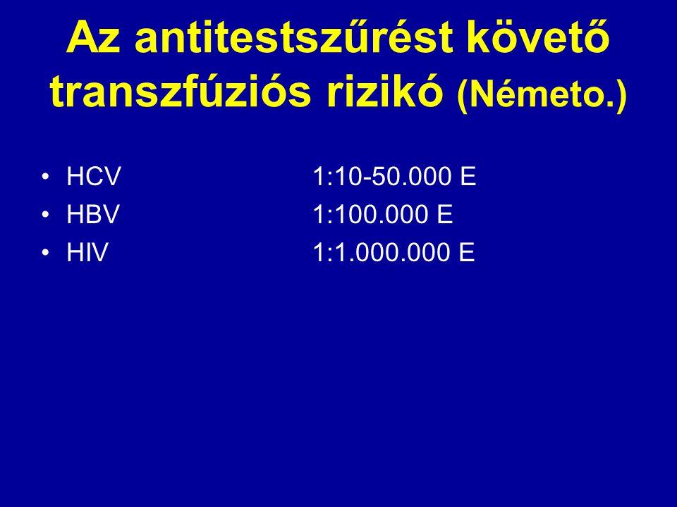 Az antitestszűrést követő transzfúziós rizikó (Németo.)