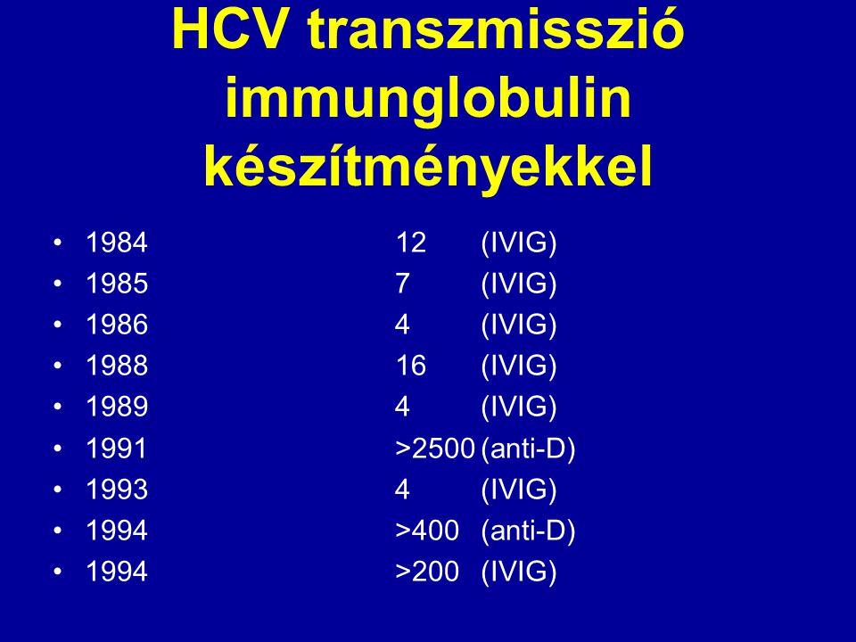 HCV transzmisszió immunglobulin készítményekkel