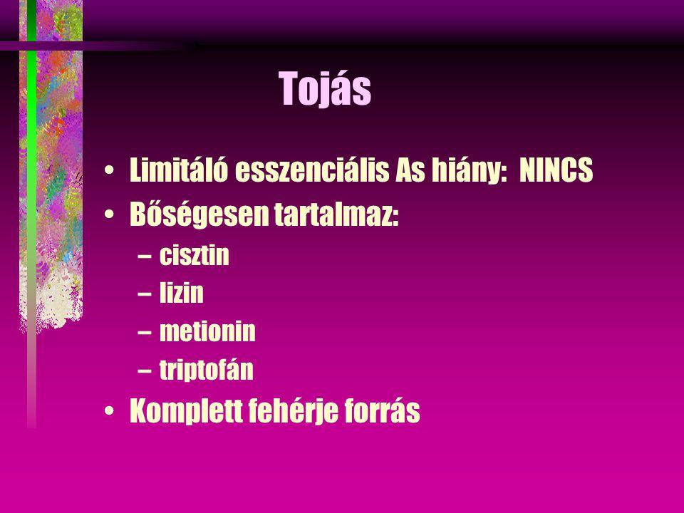 Tojás Limitáló esszenciális As hiány: NINCS Bőségesen tartalmaz:
