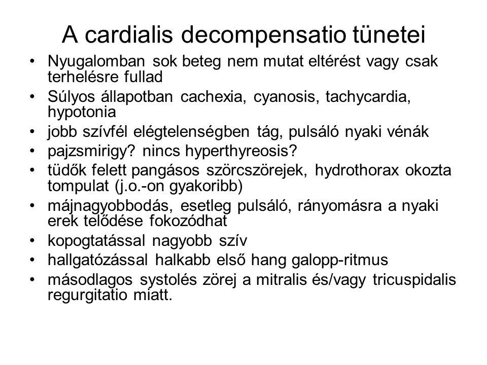 A cardialis decompensatio tünetei