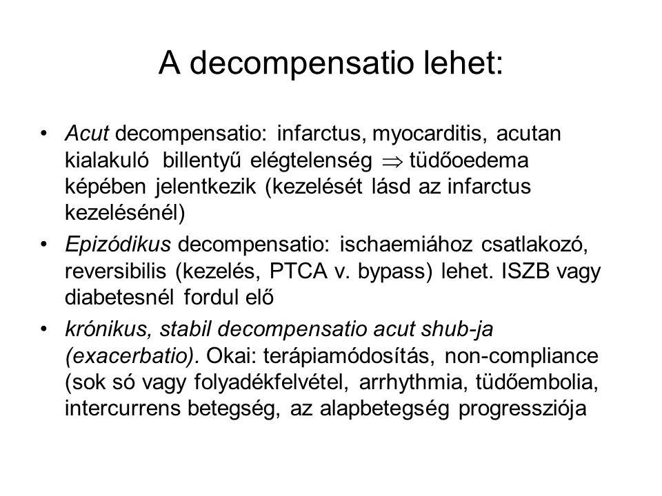 A decompensatio lehet: