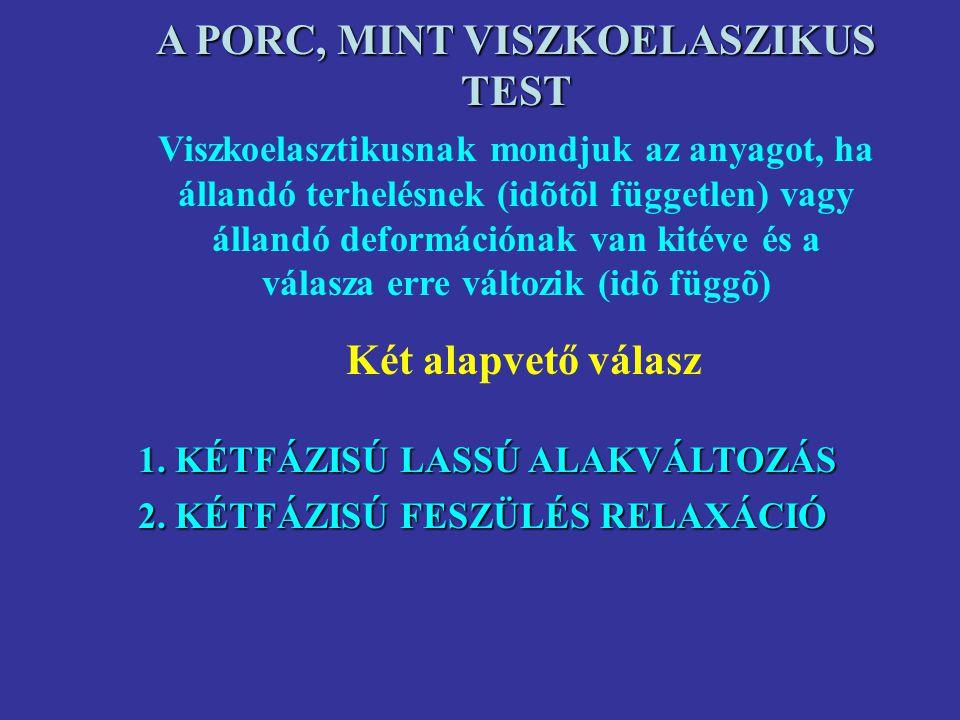 A PORC, MINT VISZKOELASZIKUS TEST