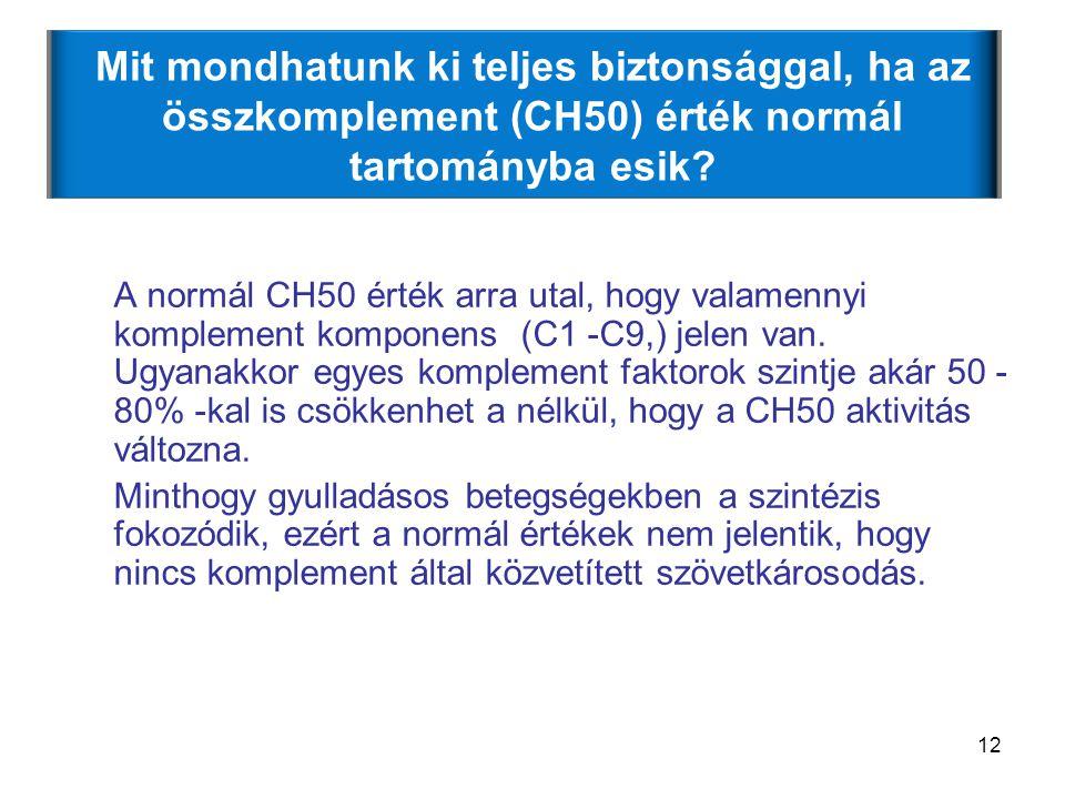 Mit mondhatunk ki teljes biztonsággal, ha az összkomplement (CH50) érték normál tartományba esik