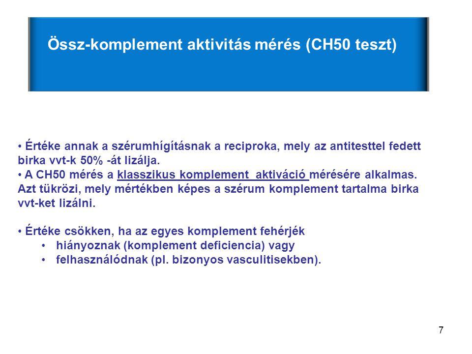 Össz-komplement aktivitás mérés (CH50 teszt)
