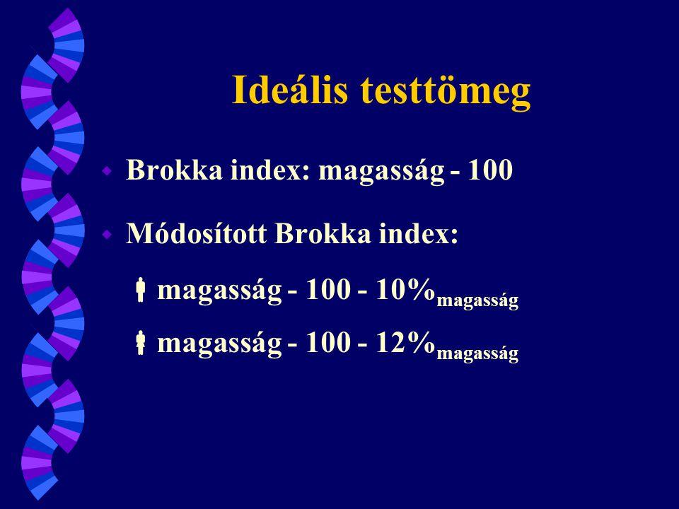 Ideális testtömeg Brokka index: magasság - 100