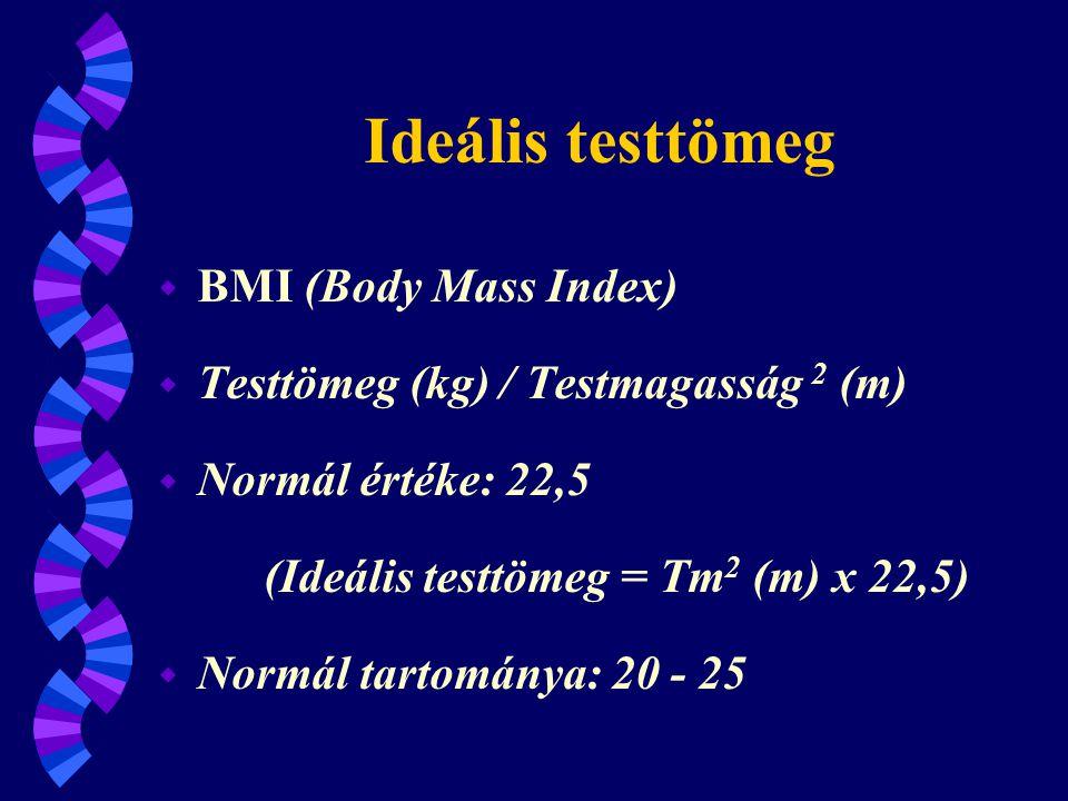 Ideális testtömeg BMI (Body Mass Index)