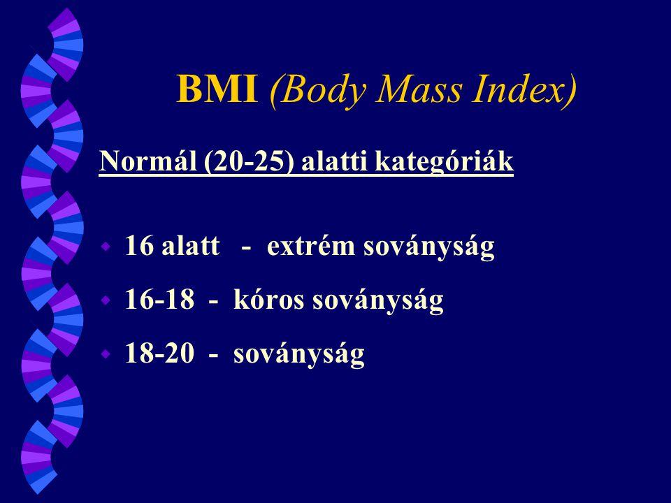 BMI (Body Mass Index) Normál (20-25) alatti kategóriák