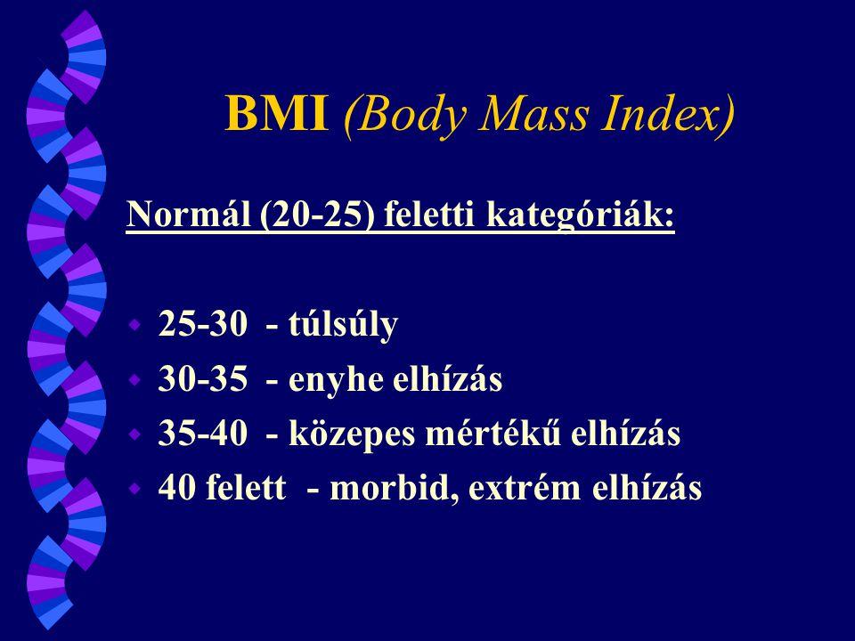 BMI (Body Mass Index) Normál (20-25) feletti kategóriák: