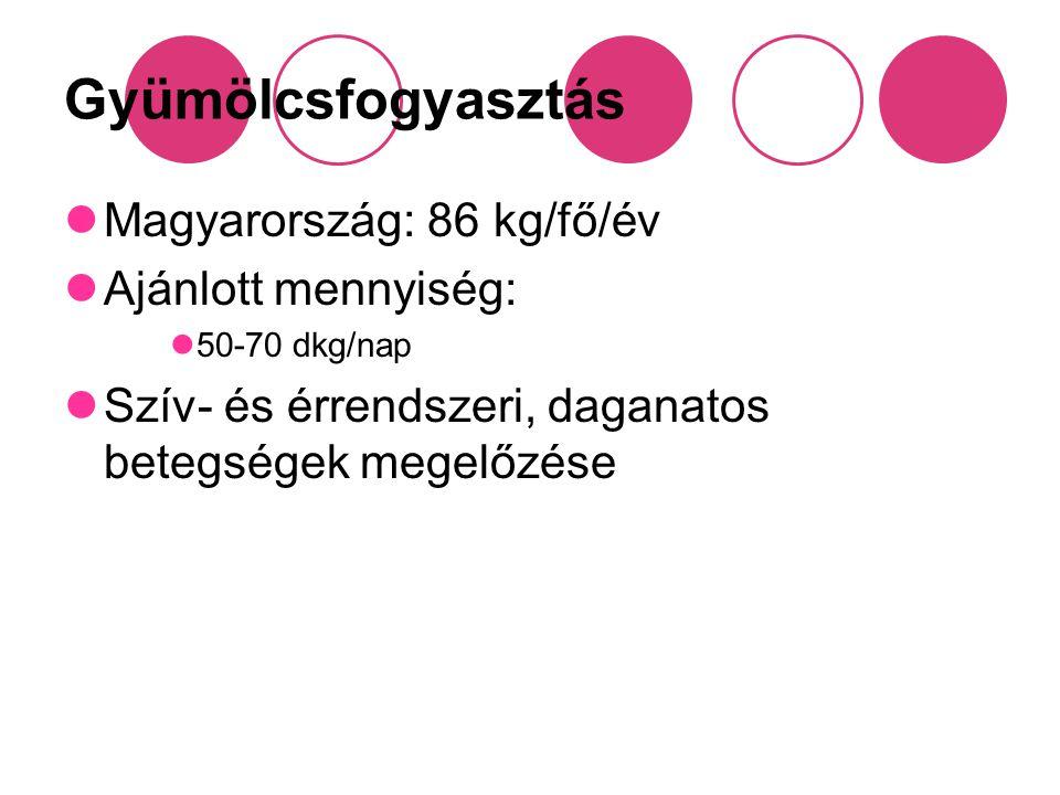 Gyümölcsfogyasztás Magyarország: 86 kg/fő/év Ajánlott mennyiség: