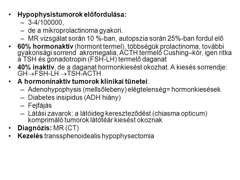 Hypophysistumorok előfordulása: