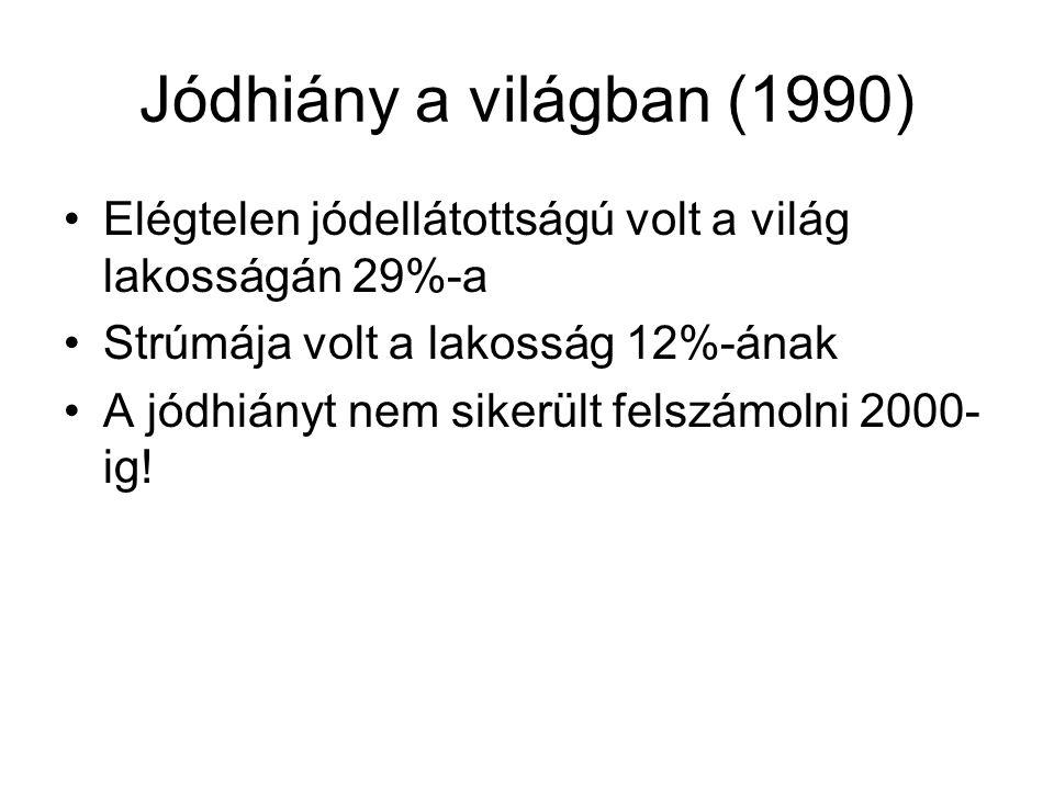 Jódhiány a világban (1990) Elégtelen jódellátottságú volt a világ lakosságán 29%-a. Strúmája volt a lakosság 12%-ának.
