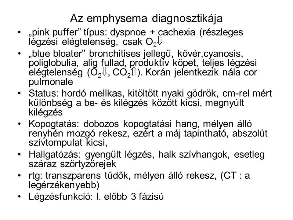 Az emphysema diagnosztikája