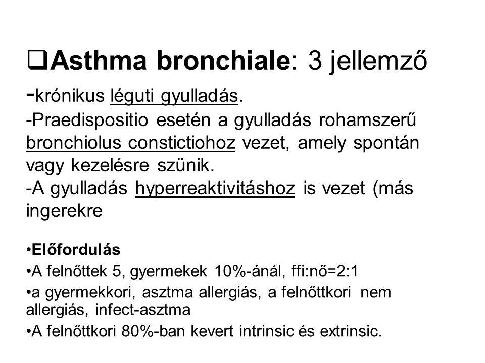 Asthma bronchiale: 3 jellemző -krónikus léguti gyulladás