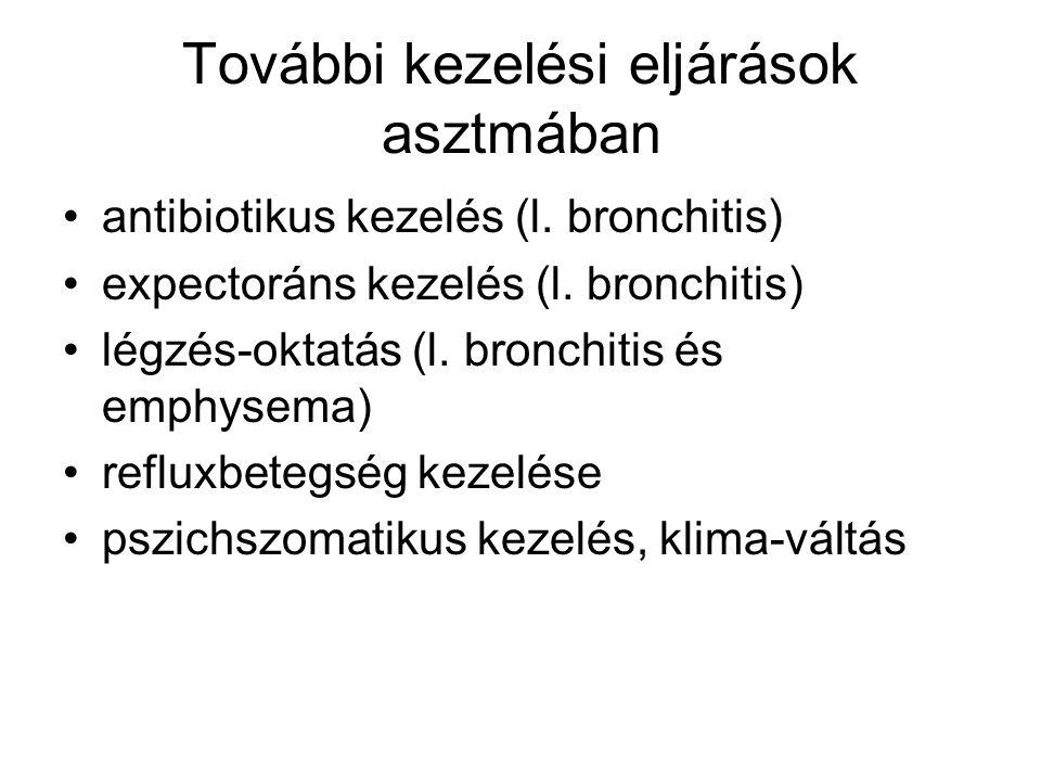 További kezelési eljárások asztmában