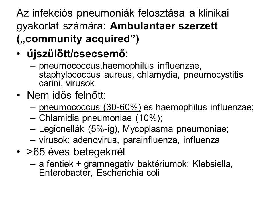 """Az infekciós pneumoniák felosztása a klinikai gyakorlat számára: Ambulantaer szerzett (""""community acquired )"""