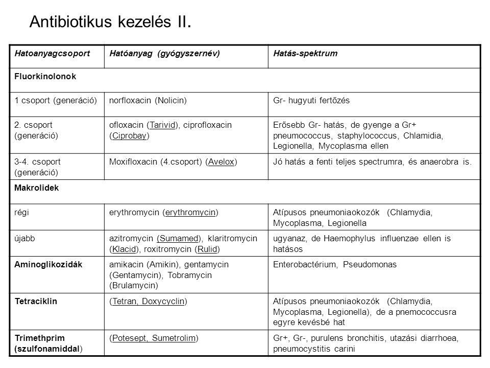 Antibiotikus kezelés II.