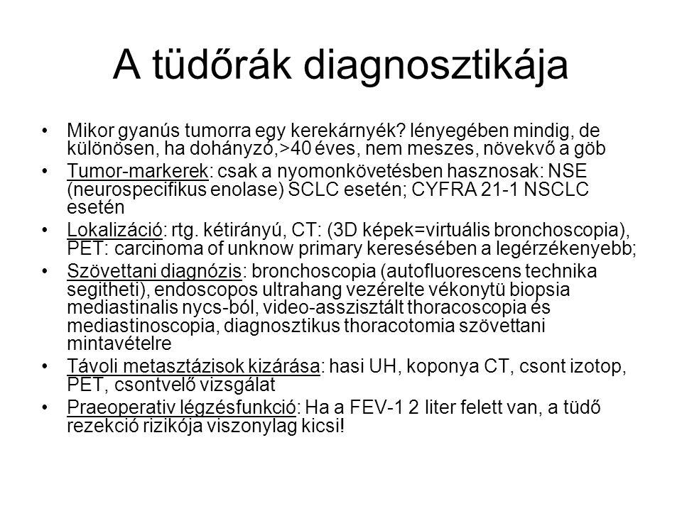 A tüdőrák diagnosztikája