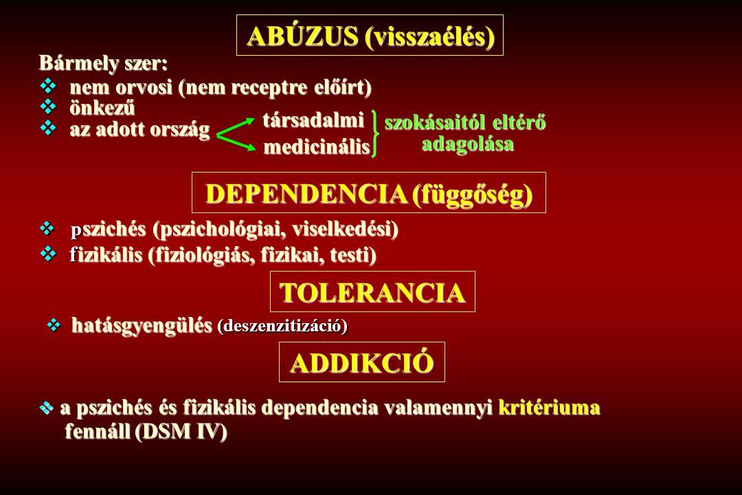 DEPENDENCIA (függőség)