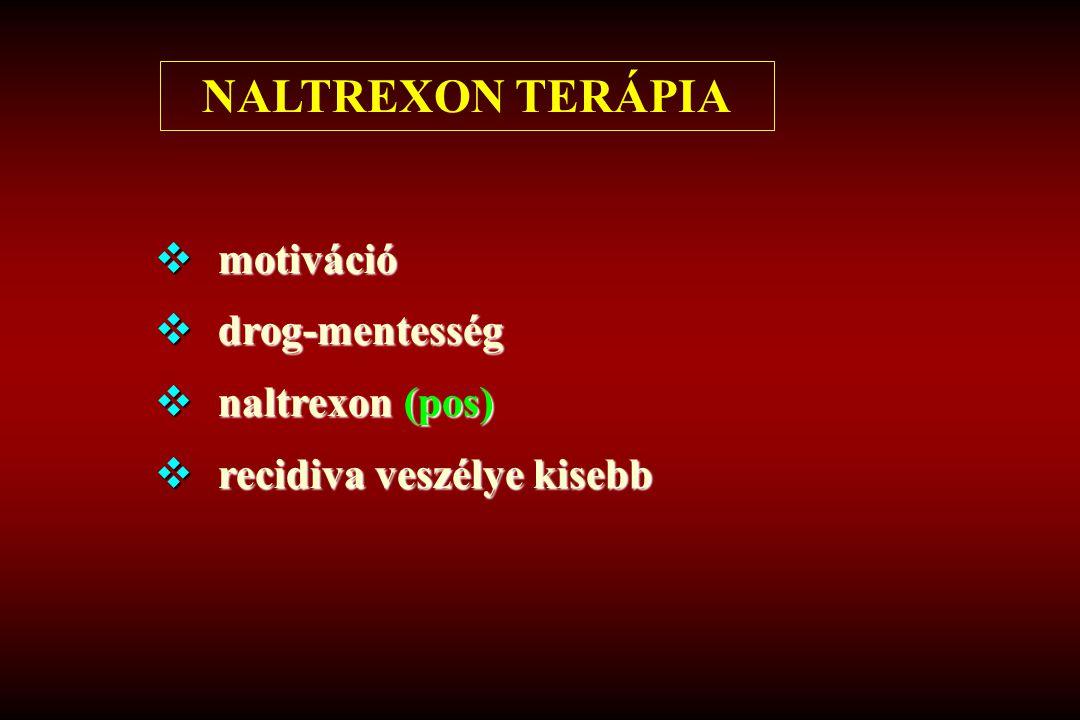 NALTREXON TERÁPIA motiváció drog-mentesség naltrexon (pos)