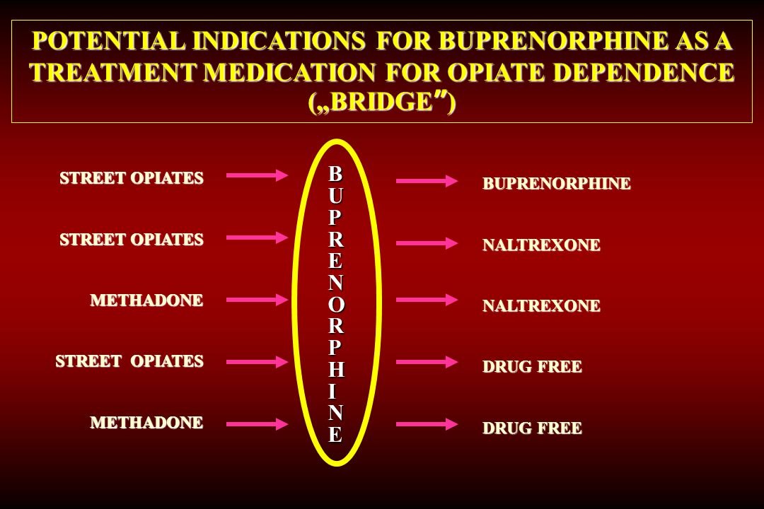 "POTENTIAL INDICATIONS FOR BUPRENORPHINE AS A TREATMENT MEDICATION FOR OPIATE DEPENDENCE (""BRIDGE )"