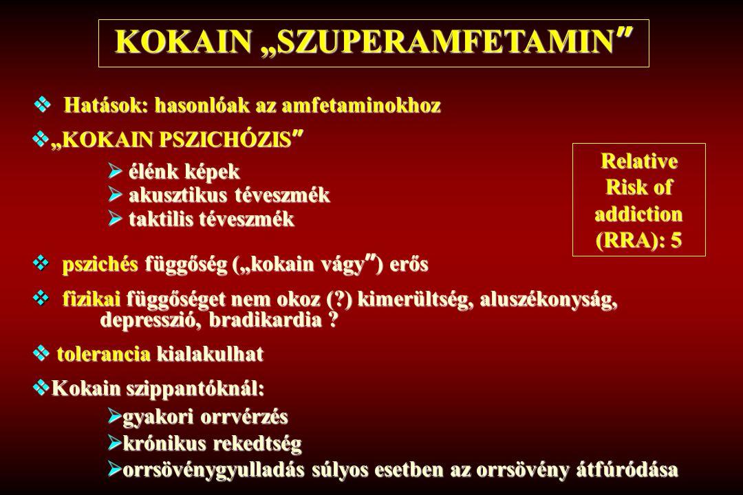 """KOKAIN """"SZUPERAMFETAMIN Relative Risk of addiction (RRA): 5"""
