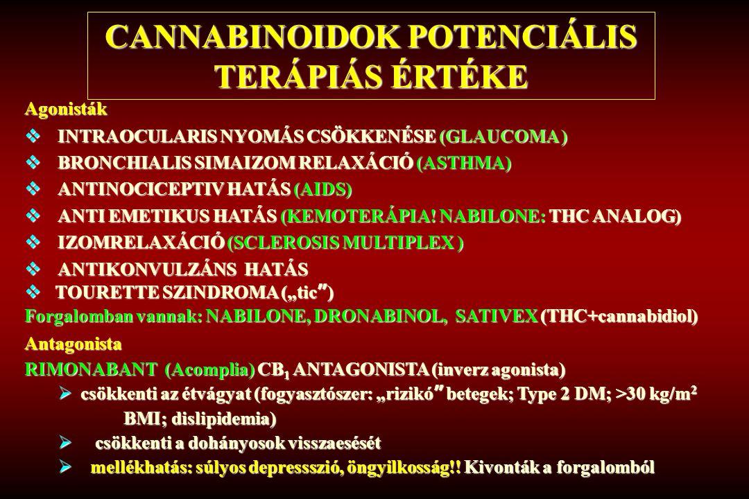 CANNABINOIDOK POTENCIÁLIS TERÁPIÁS ÉRTÉKE