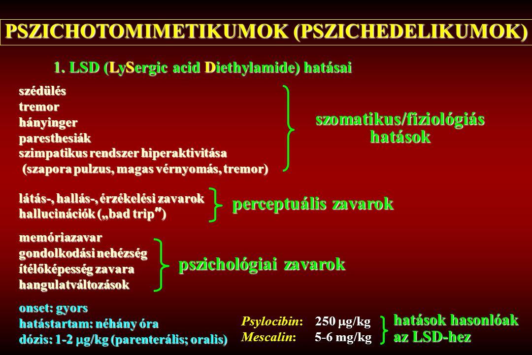 PSZICHOTOMIMETIKUMOK (PSZICHEDELIKUMOK) szomatikus/fiziológiás hatások
