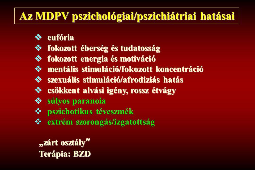 Az MDPV pszichológiai/pszichiátriai hatásai