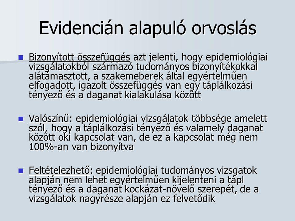 Evidencián alapuló orvoslás