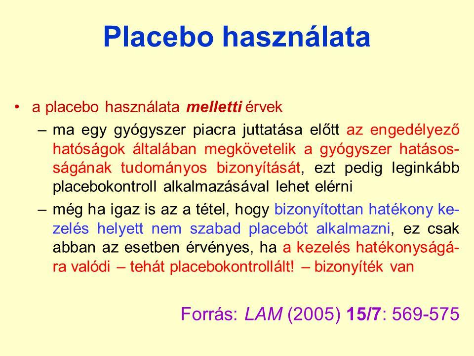 Placebo használata Forrás: LAM (2005) 15/7: 569-575