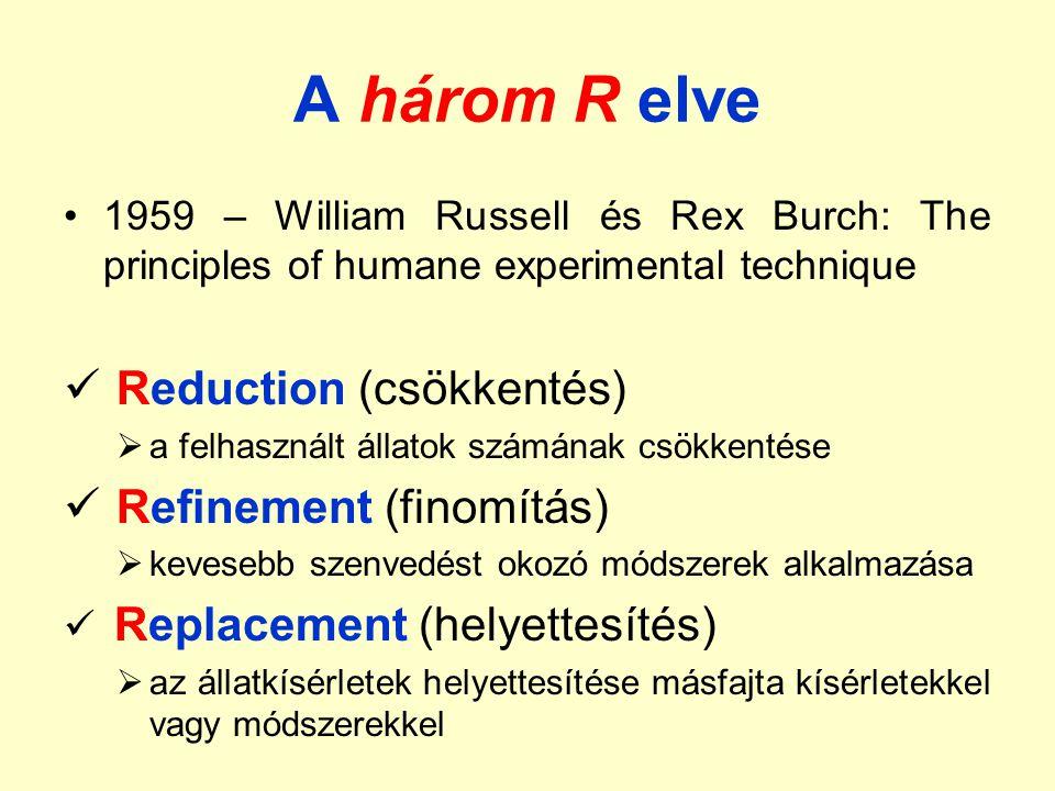 A három R elve Reduction (csökkentés) Refinement (finomítás)