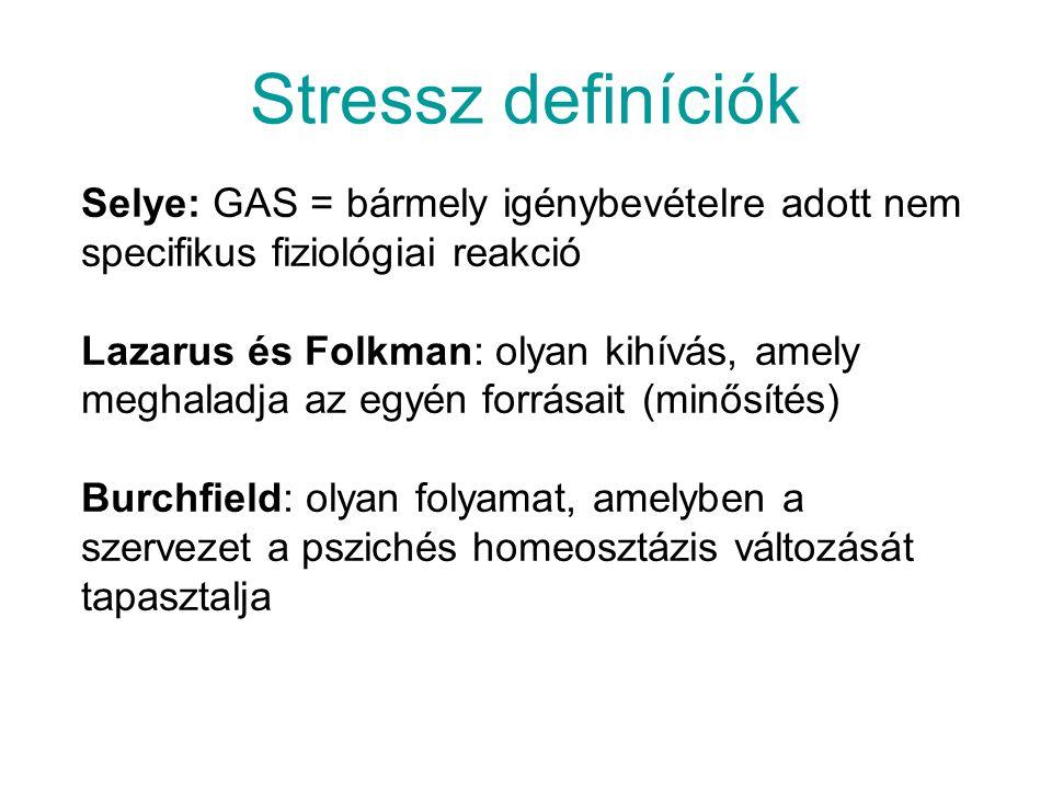 Selye: GAS = bármely igénybevételre adott nem specifikus fiziológiai reakció
