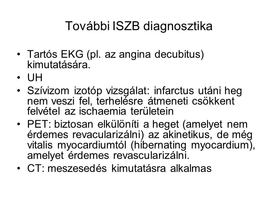 További ISZB diagnosztika