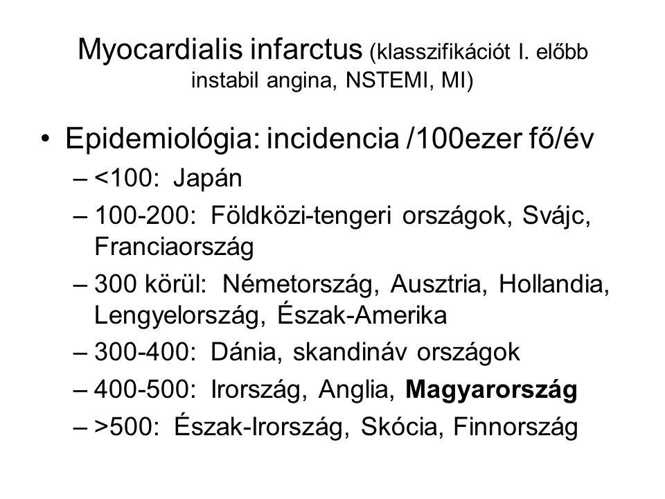 Epidemiológia: incidencia /100ezer fő/év