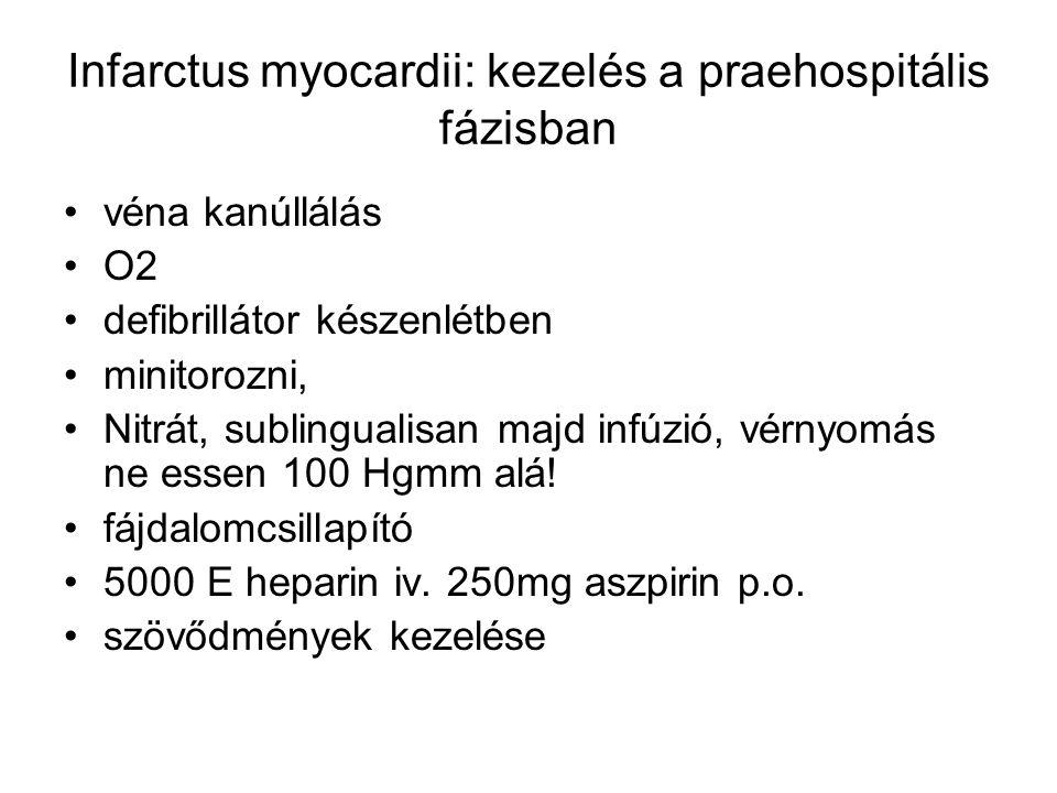 Infarctus myocardii: kezelés a praehospitális fázisban