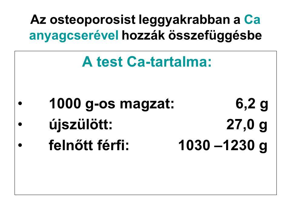 Az osteoporosist leggyakrabban a Ca anyagcserével hozzák összefüggésbe