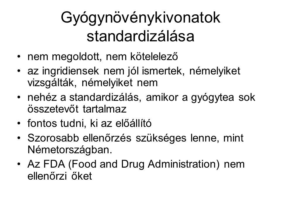 Gyógynövénykivonatok standardizálása