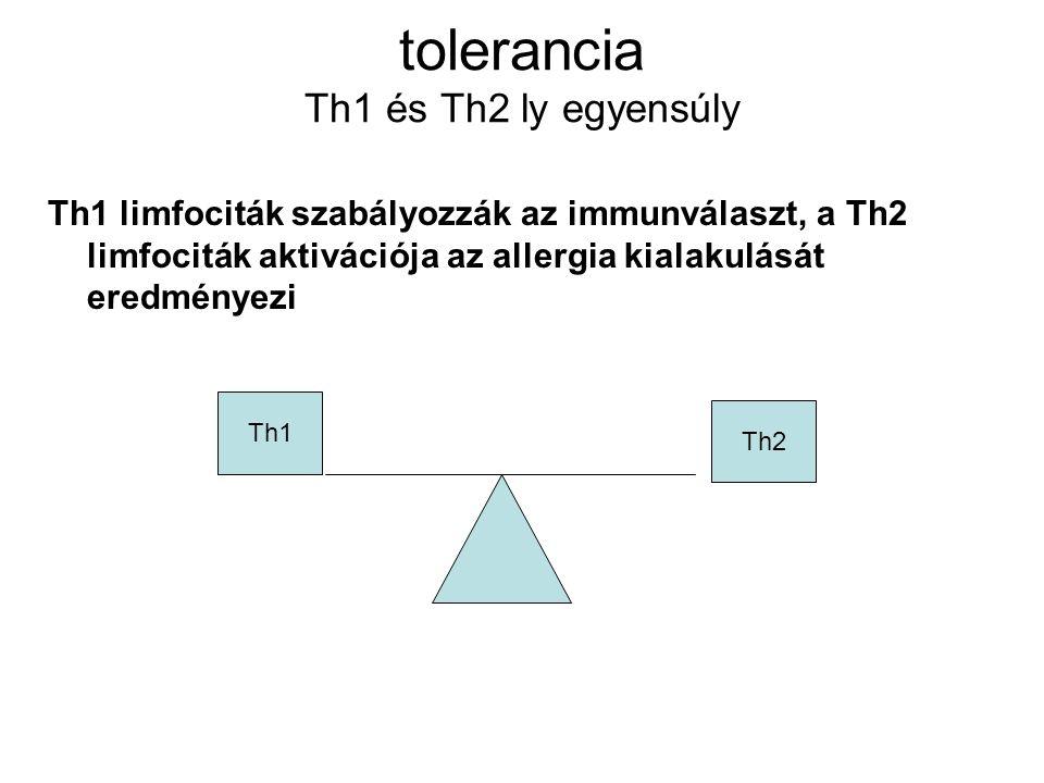 tolerancia Th1 és Th2 ly egyensúly