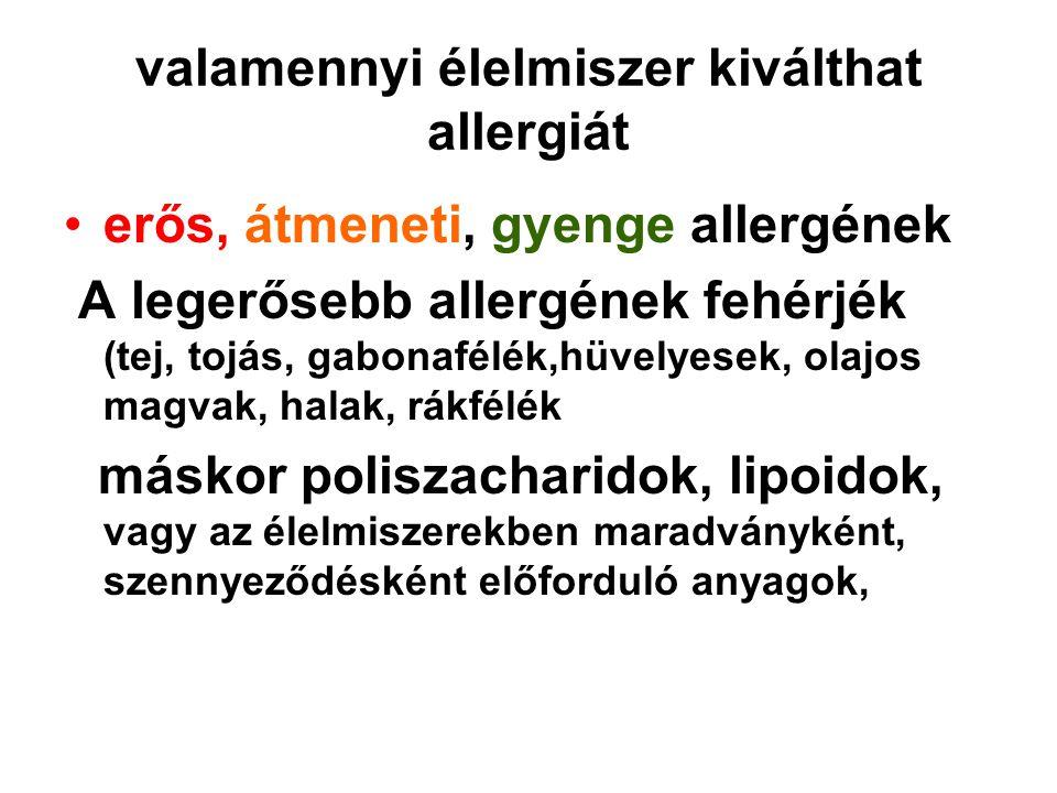 valamennyi élelmiszer kiválthat allergiát