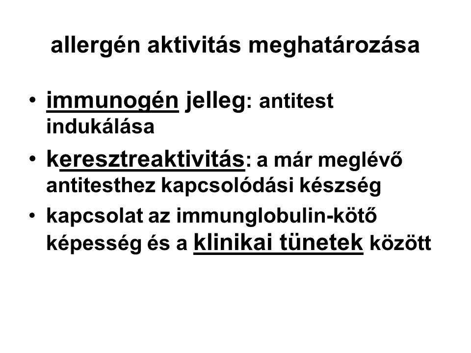 allergén aktivitás meghatározása