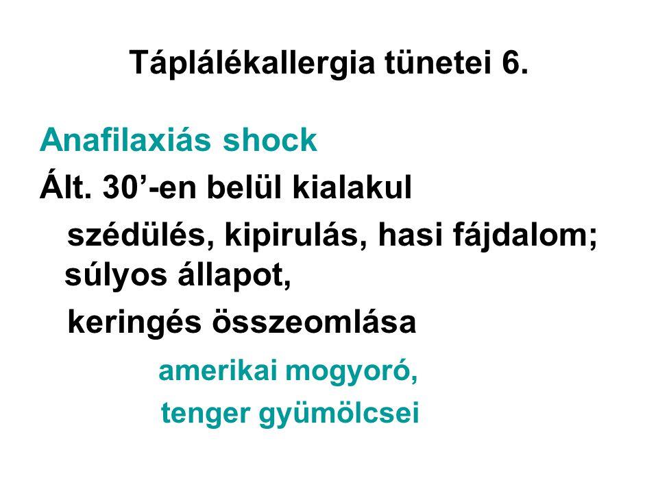 Táplálékallergia tünetei 6.