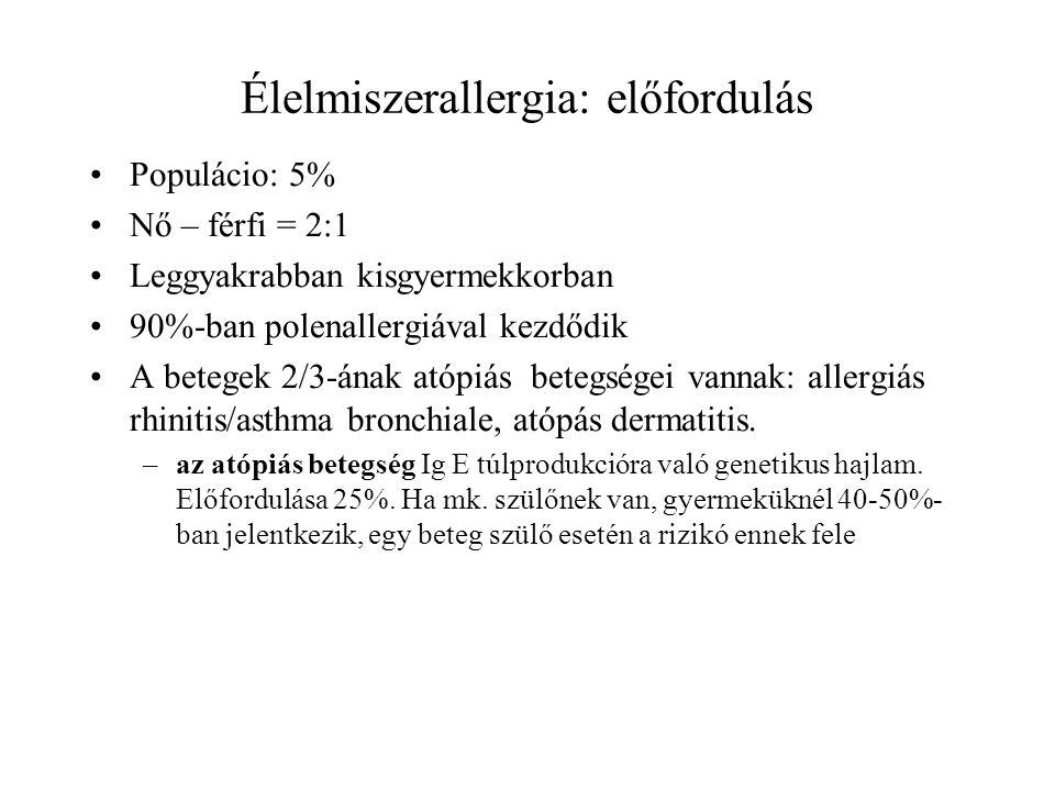 Élelmiszerallergia: előfordulás