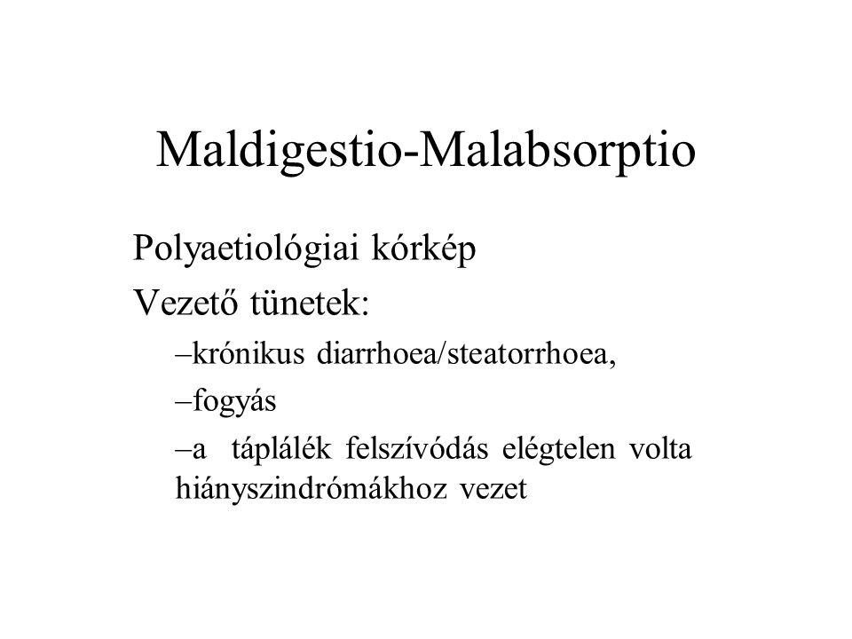 Maldigestio-Malabsorptio