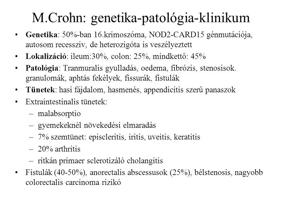 M.Crohn: genetika-patológia-klinikum