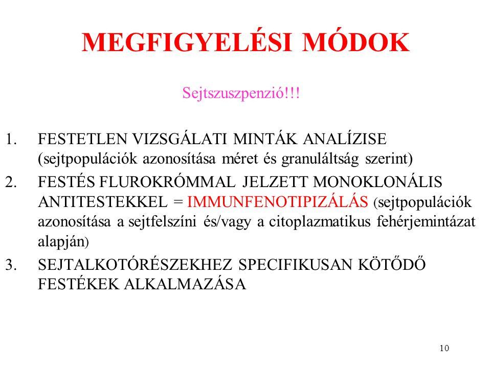 MEGFIGYELÉSI MÓDOK Sejtszuszpenzió!!!