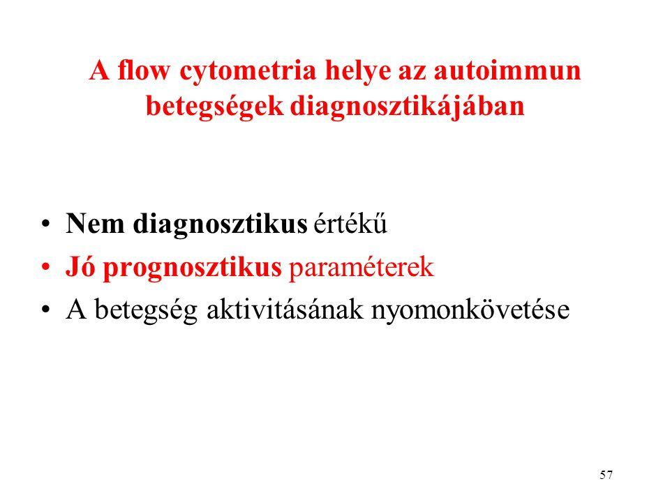 A flow cytometria helye az autoimmun betegségek diagnosztikájában