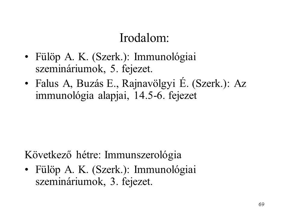 Irodalom: Fülöp A. K. (Szerk.): Immunológiai szemináriumok, 5. fejezet.