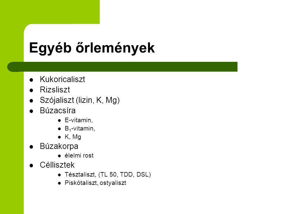 Egyéb őrlemények Kukoricaliszt Rizsliszt Szójaliszt (lizin, K, Mg)