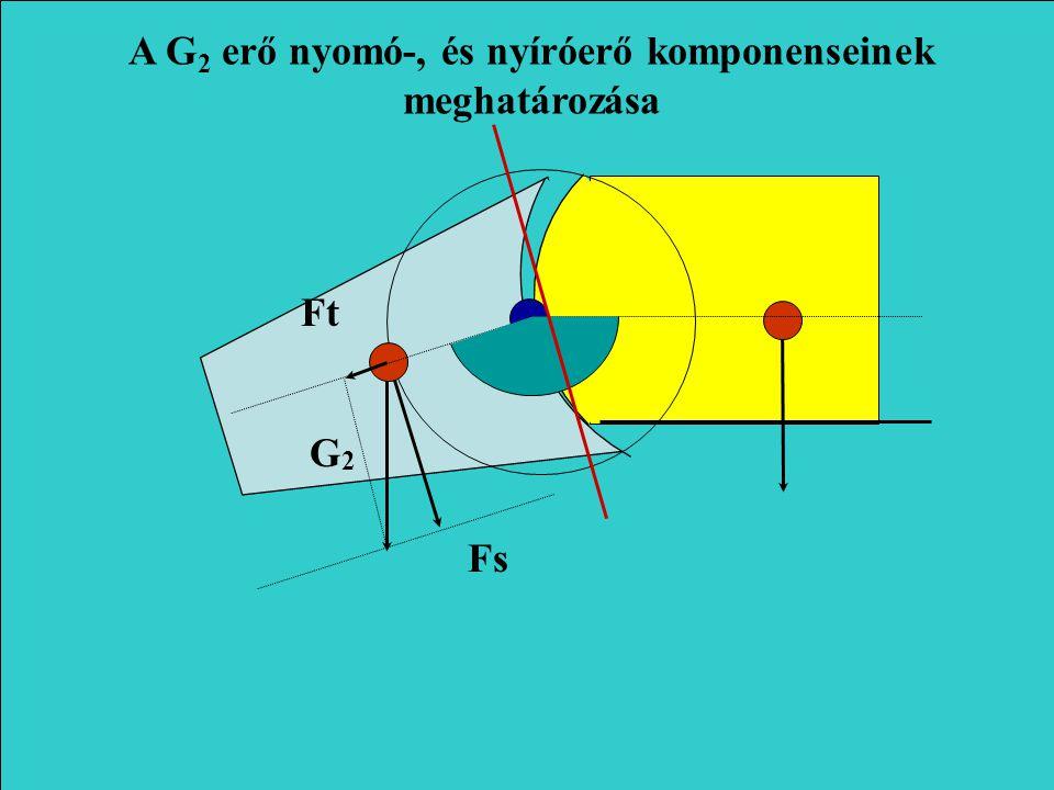 A G2 erő nyomó-, és nyíróerő komponenseinek meghatározása